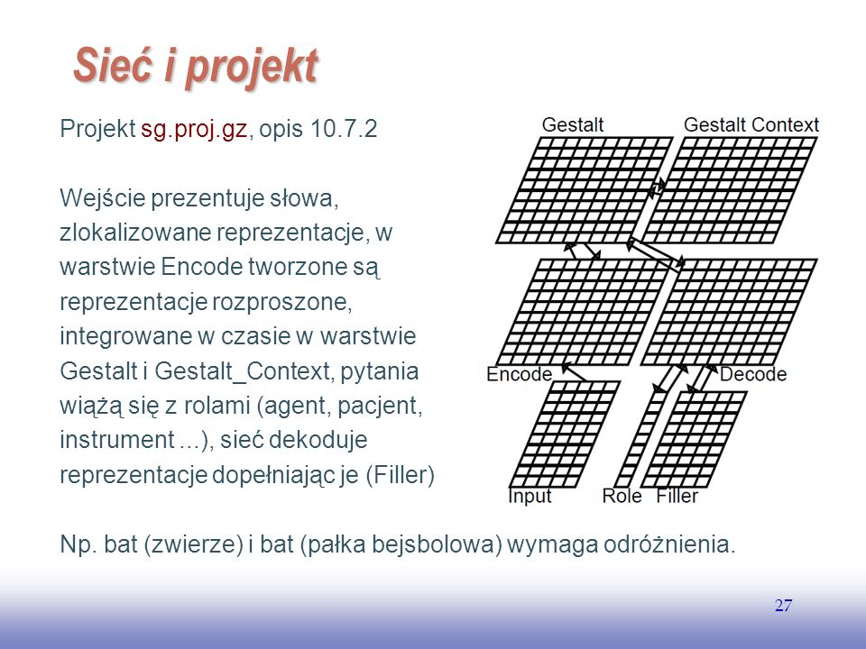 Sieć i projekt Projekt sg.proj.gz, opis 10.7.2