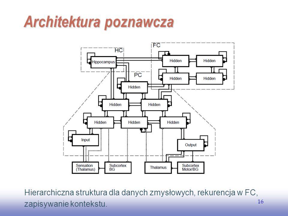 Architektura poznawcza