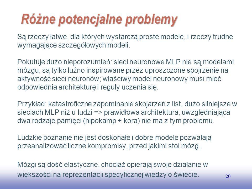Różne potencjalne problemy