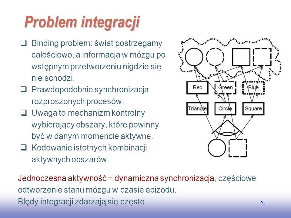 EE141 Problem integracji. Binding problem: świat postrzegamy całościowo, a informacja w mózgu po wstępnym przetworzeniu nigdzie się nie schodzi.
