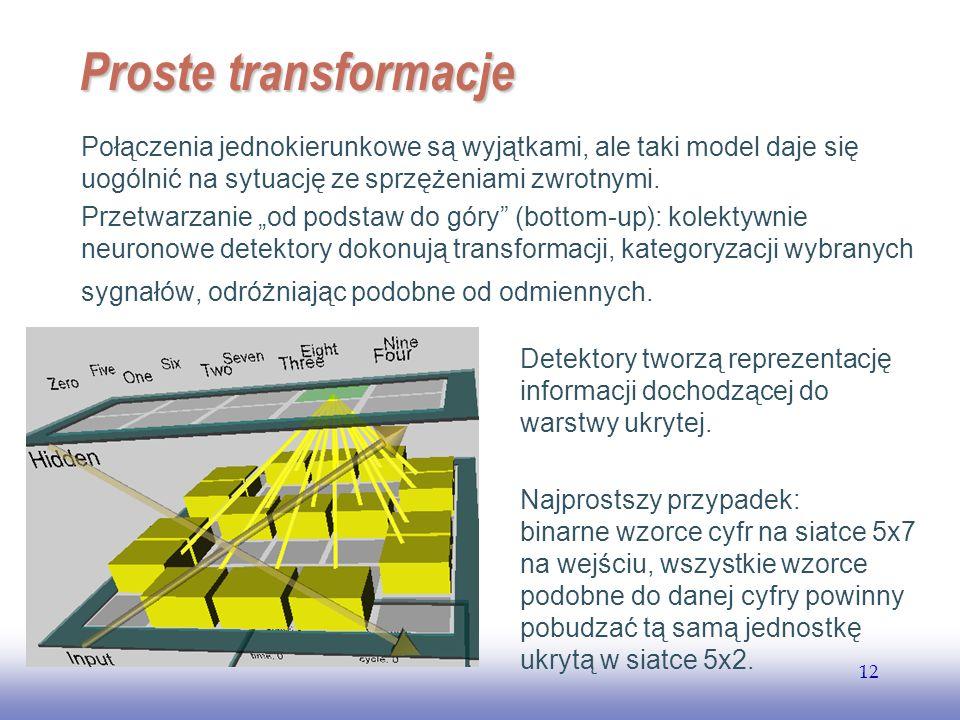EE141 Proste transformacje. Połączenia jednokierunkowe są wyjątkami, ale taki model daje się uogólnić na sytuację ze sprzężeniami zwrotnymi.