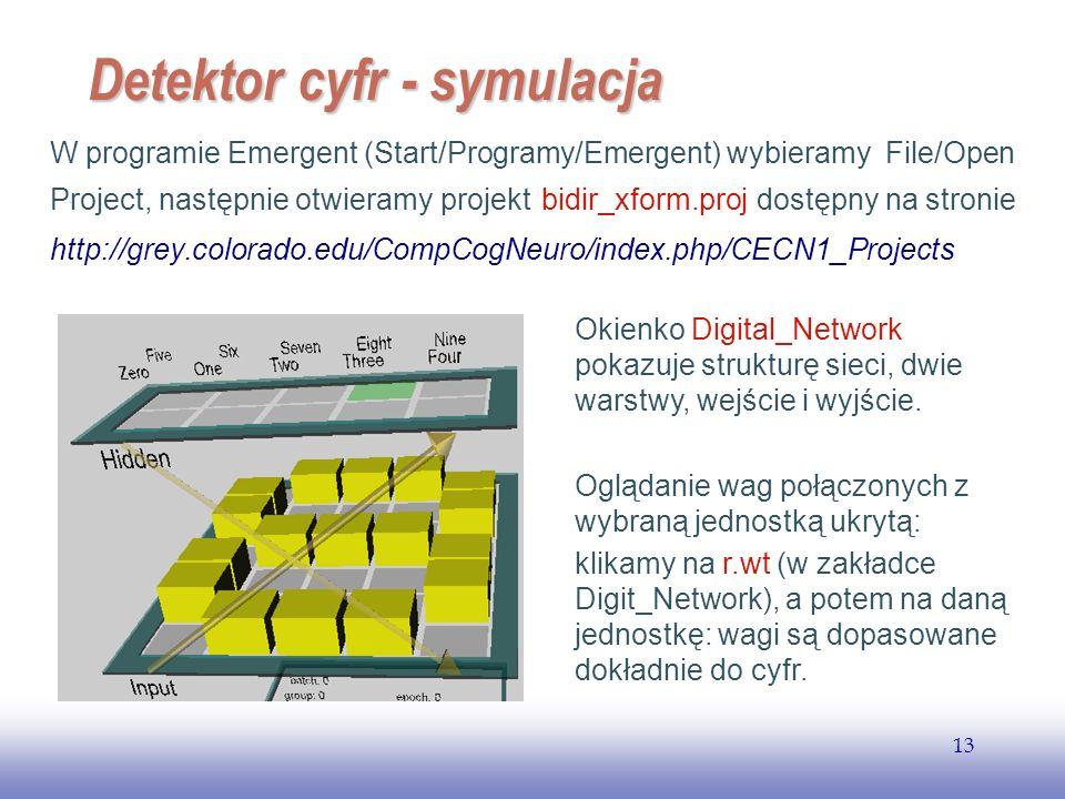 Detektor cyfr - symulacja