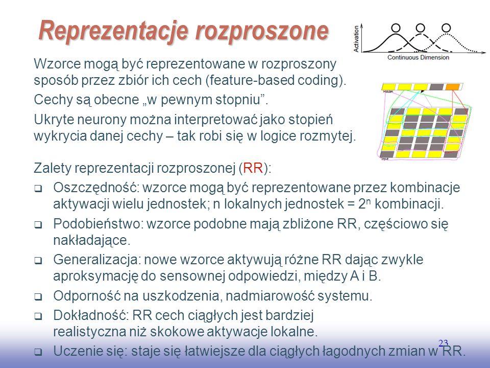 Reprezentacje rozproszone
