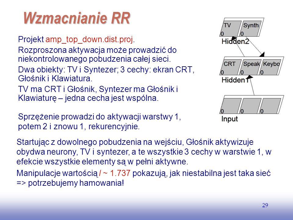 Wzmacnianie RR Projekt amp_top_down.dist.proj.