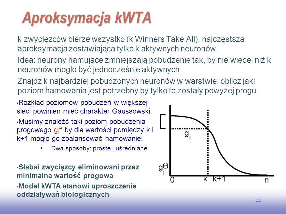 EE141 Aproksymacja kWTA. k zwycięzców bierze wszystko (k Winners Take All), najczęstsza aproksymacja zostawiająca tylko k aktywnych neuronów.