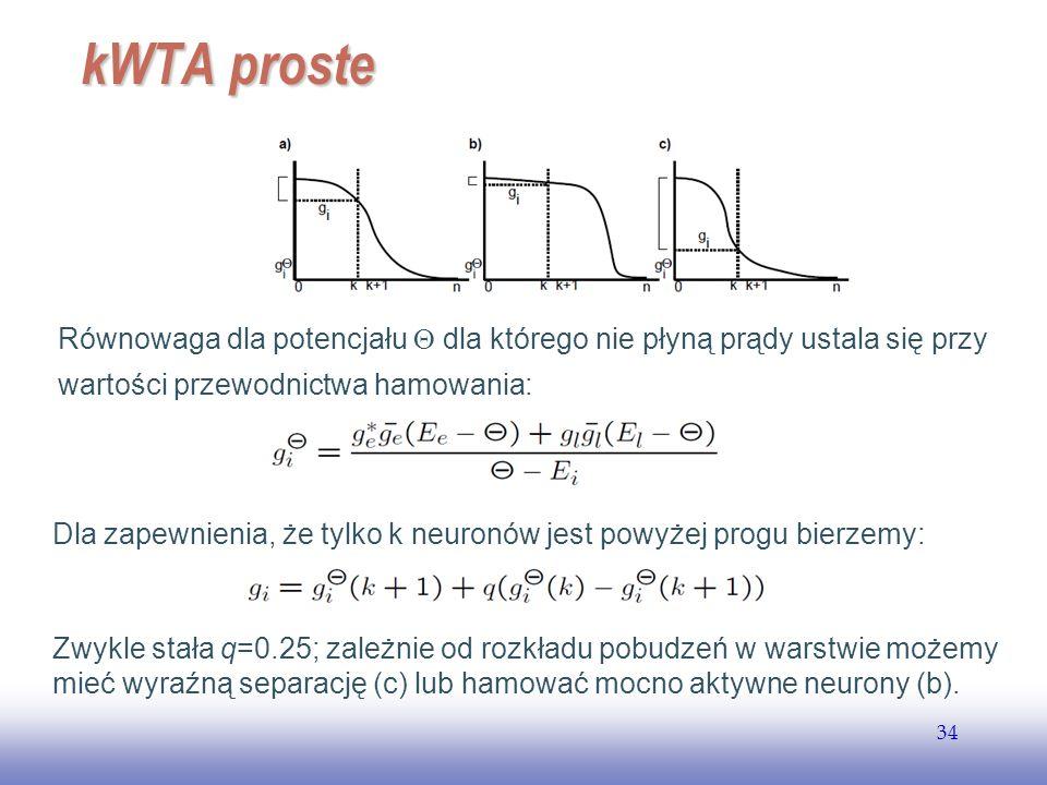 EE141 kWTA proste. Równowaga dla potencjału Q dla którego nie płyną prądy ustala się przy wartości przewodnictwa hamowania: