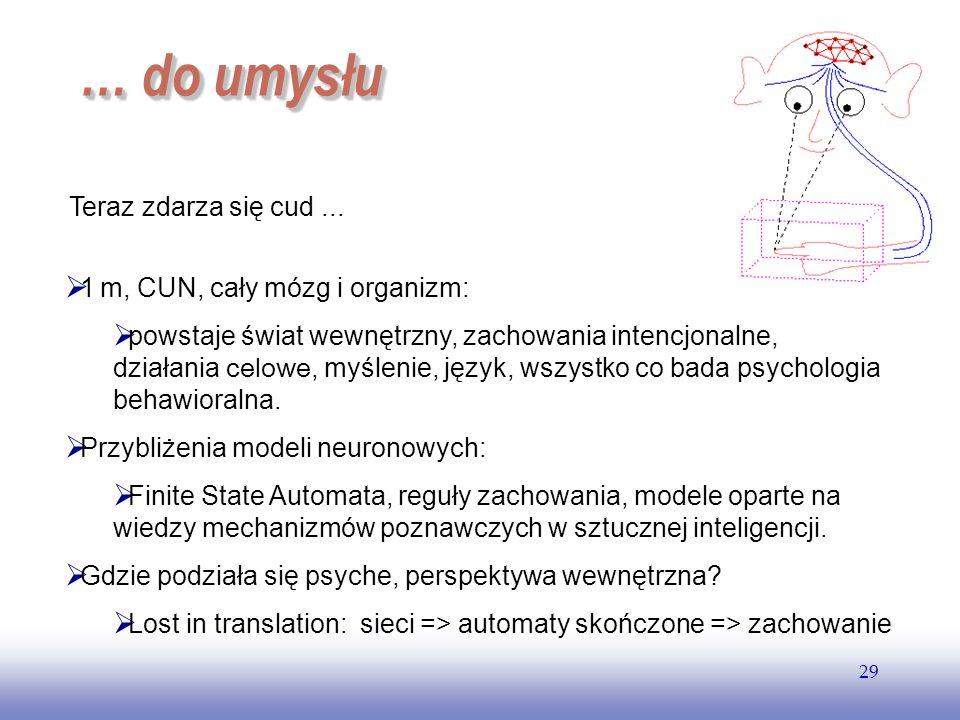 … do umysłu Teraz zdarza się cud ... 1 m, CUN, cały mózg i organizm: