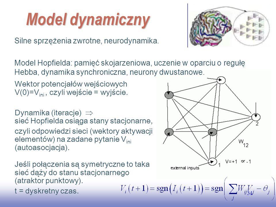 Model dynamiczny Silne sprzężenia zwrotne, neurodynamika.