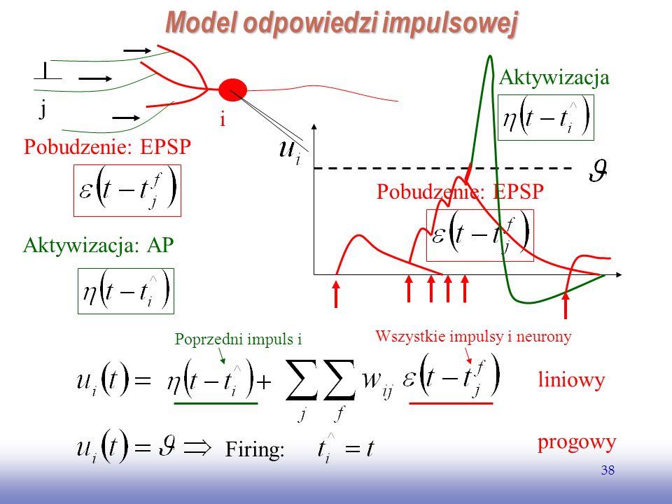 Model odpowiedzi impulsowej