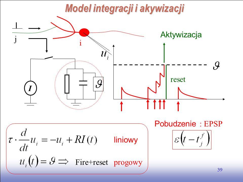 Model integracji i akywizacji