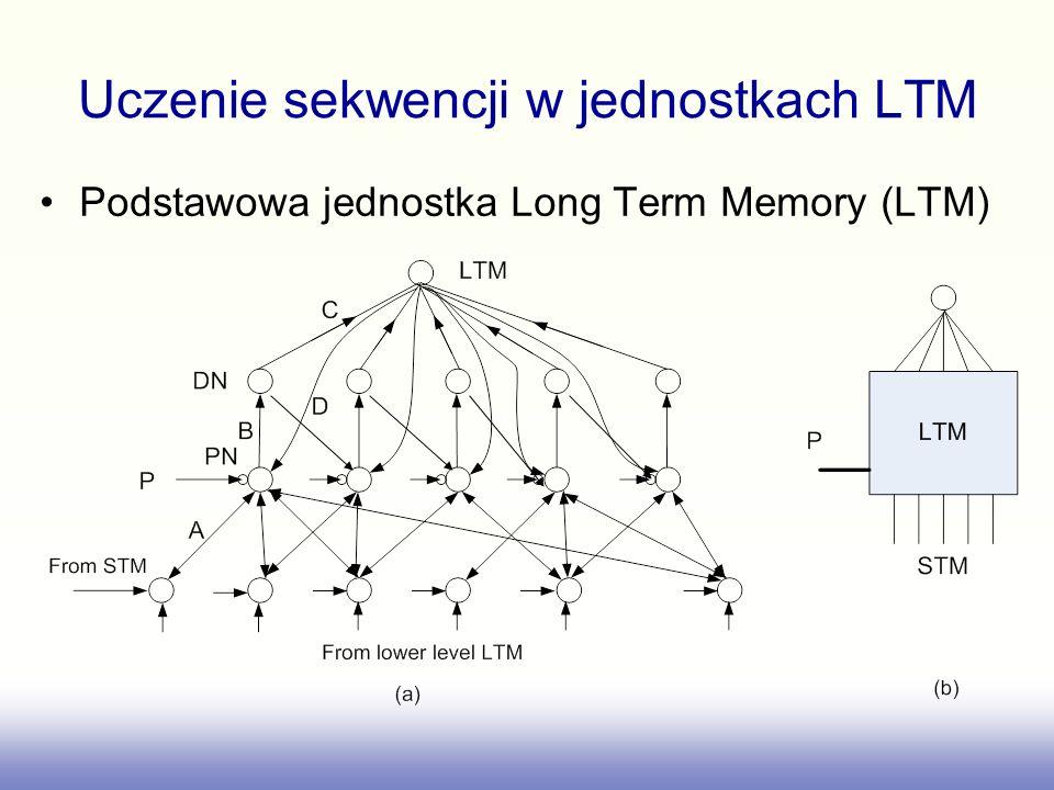 Uczenie sekwencji w jednostkach LTM