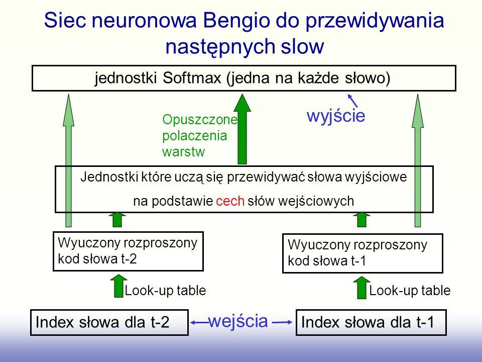 Siec neuronowa Bengio do przewidywania następnych slow