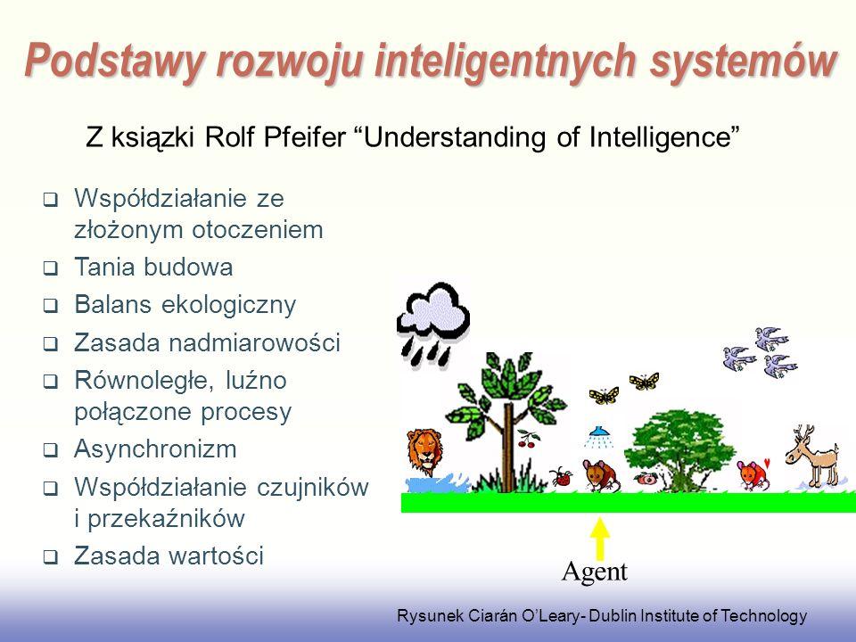 Podstawy rozwoju inteligentnych systemów