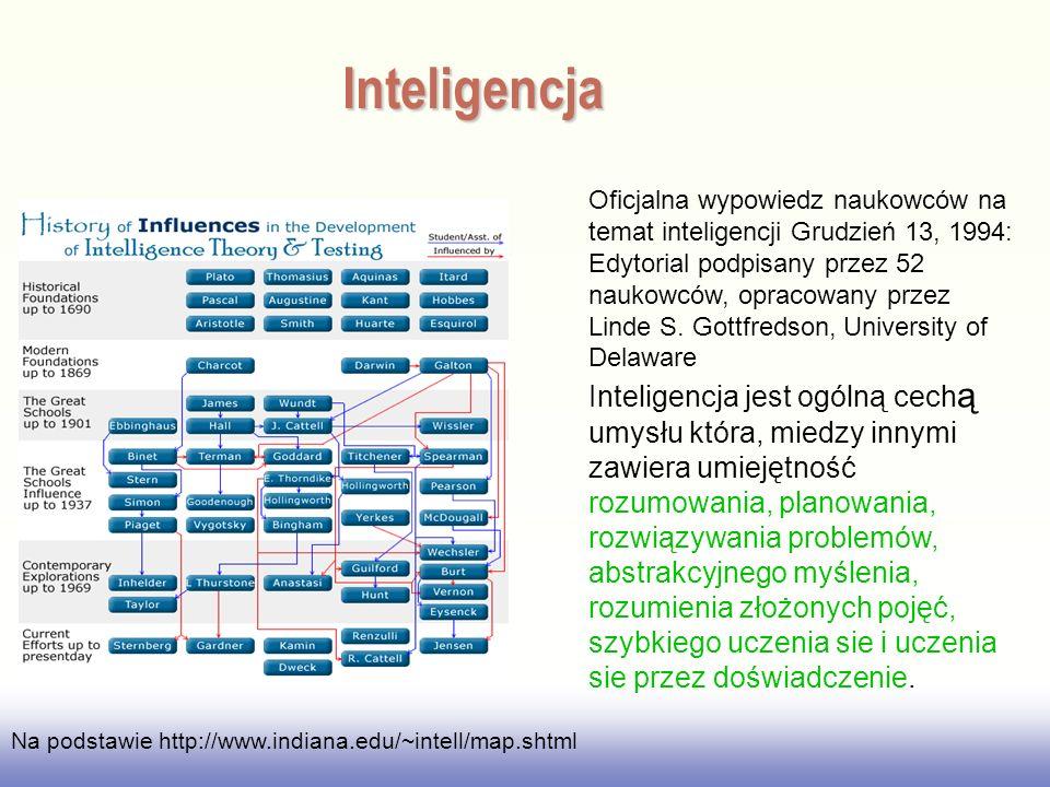 2017/3/28 Inteligencja. Oficjalna wypowiedz naukowców na temat inteligencji Grudzień 13, 1994:
