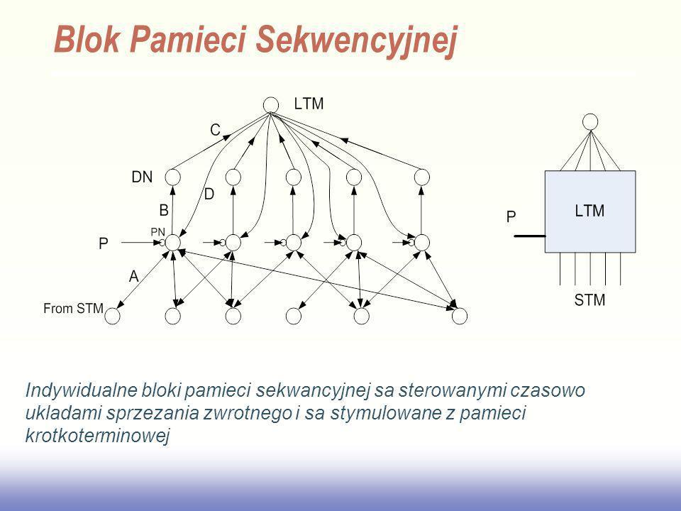 Blok Pamieci Sekwencyjnej