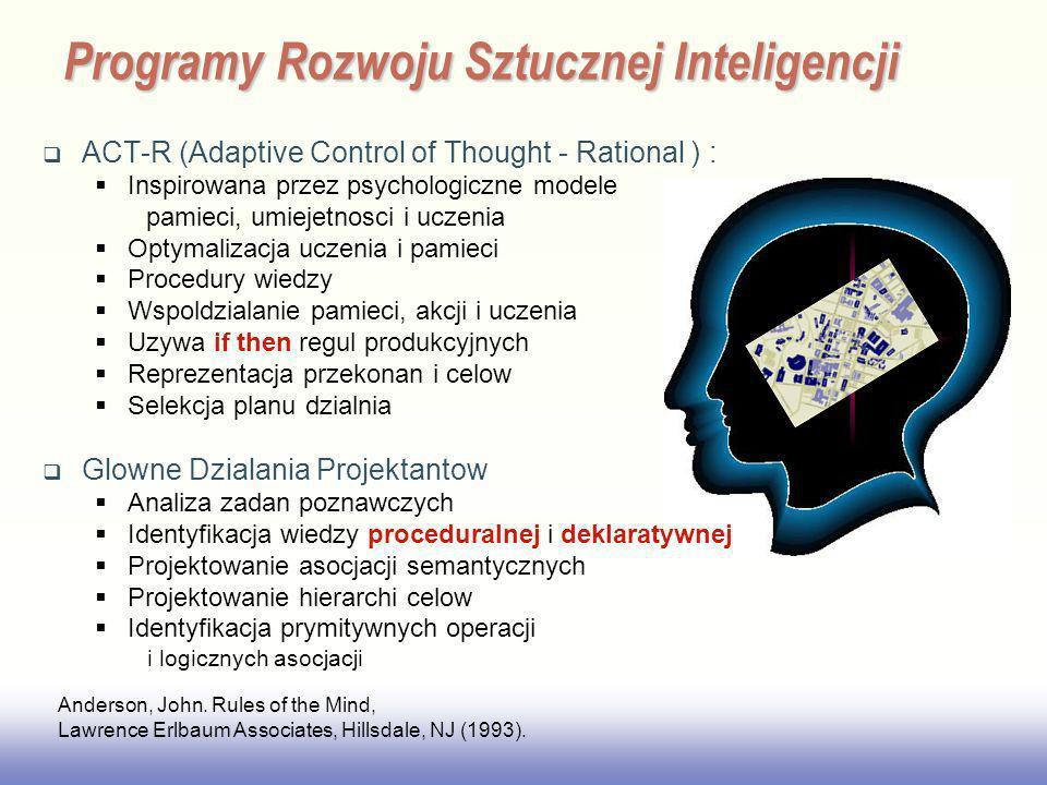 Programy Rozwoju Sztucznej Inteligencji
