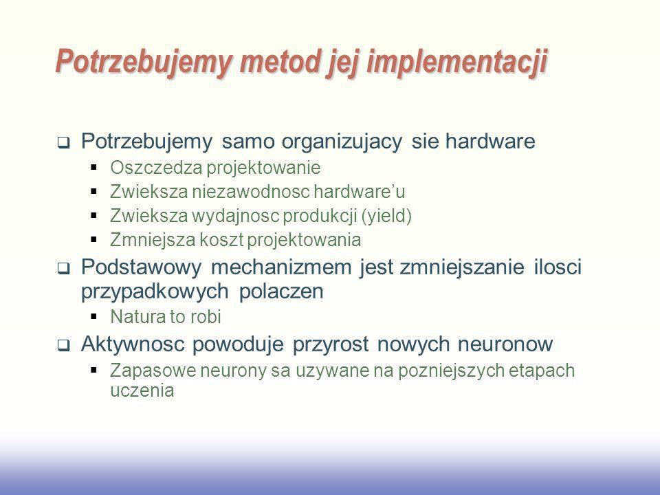 Potrzebujemy metod jej implementacji