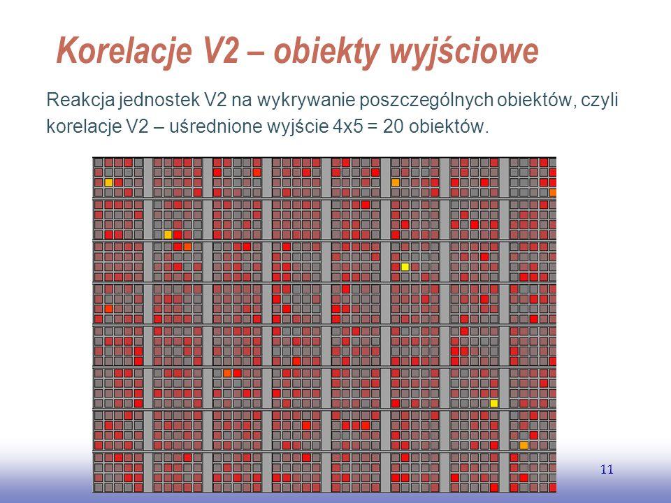 Korelacje V2 – obiekty wyjściowe