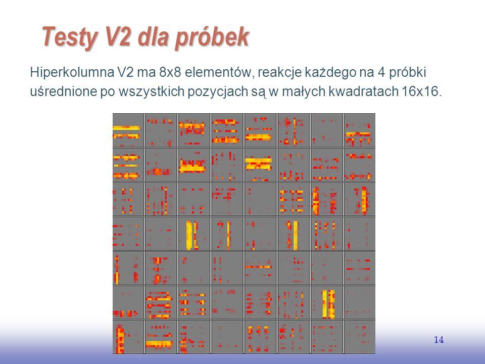 EE141 Testy V2 dla próbek.