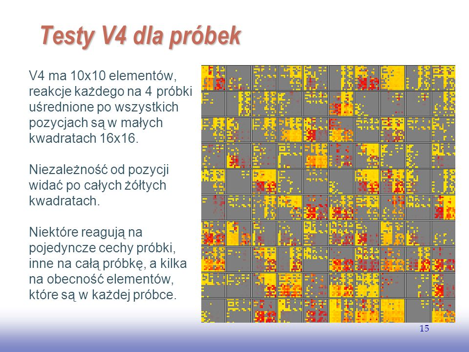 EE141 Testy V4 dla próbek. V4 ma 10x10 elementów, reakcje każdego na 4 próbki uśrednione po wszystkich pozycjach są w małych kwadratach 16x16.