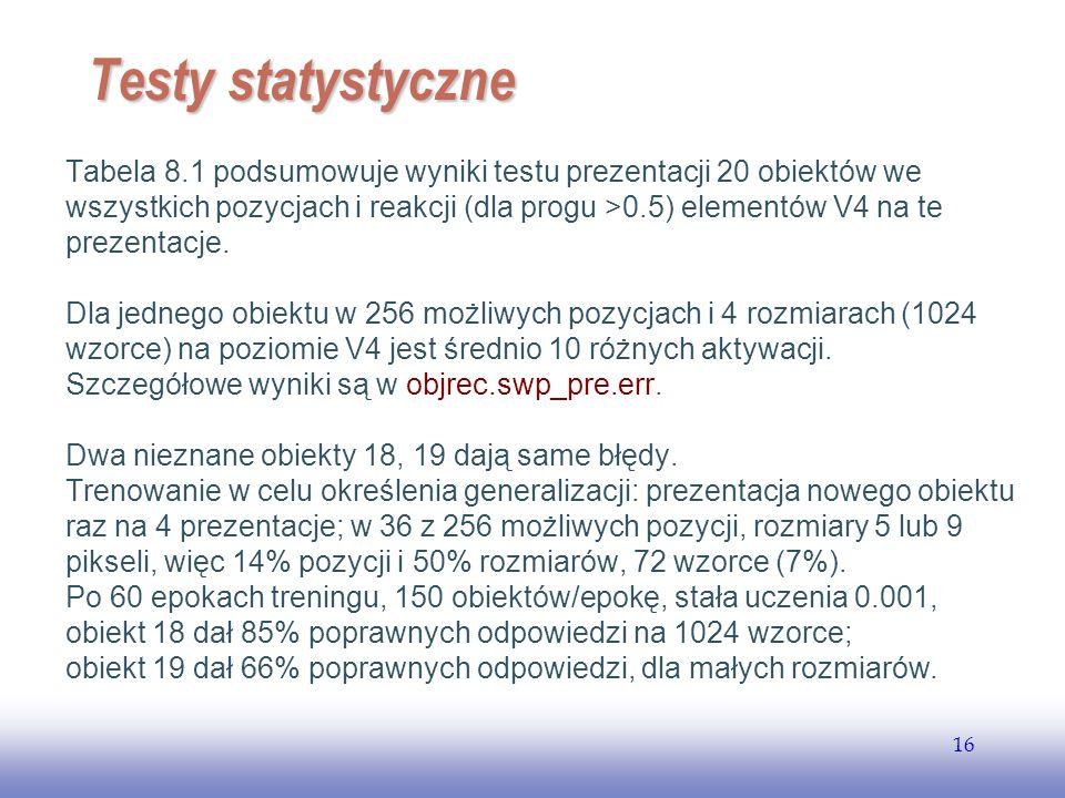 EE141 Testy statystyczne.