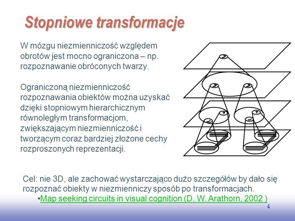 Stopniowe transformacje