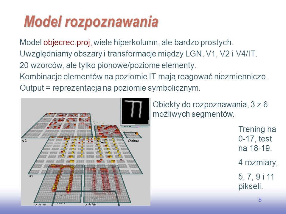 EE141 Model rozpoznawania. Model objecrec.proj, wiele hiperkolumn, ale bardzo prostych.