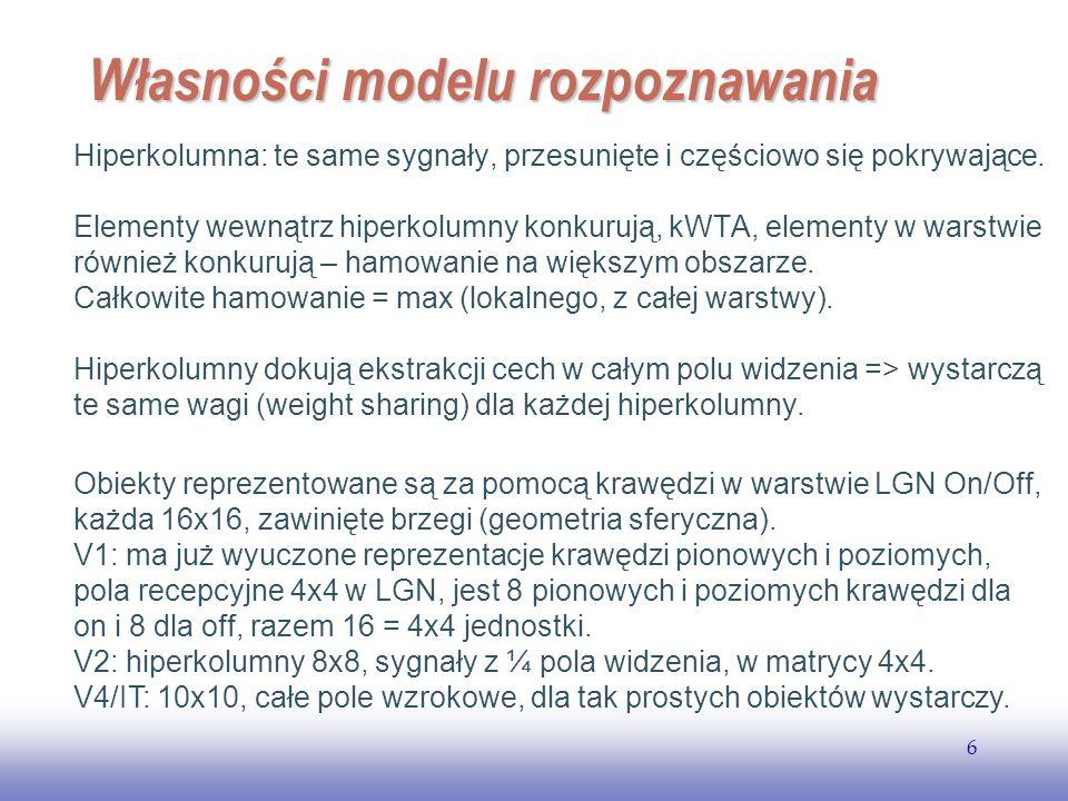 Własności modelu rozpoznawania
