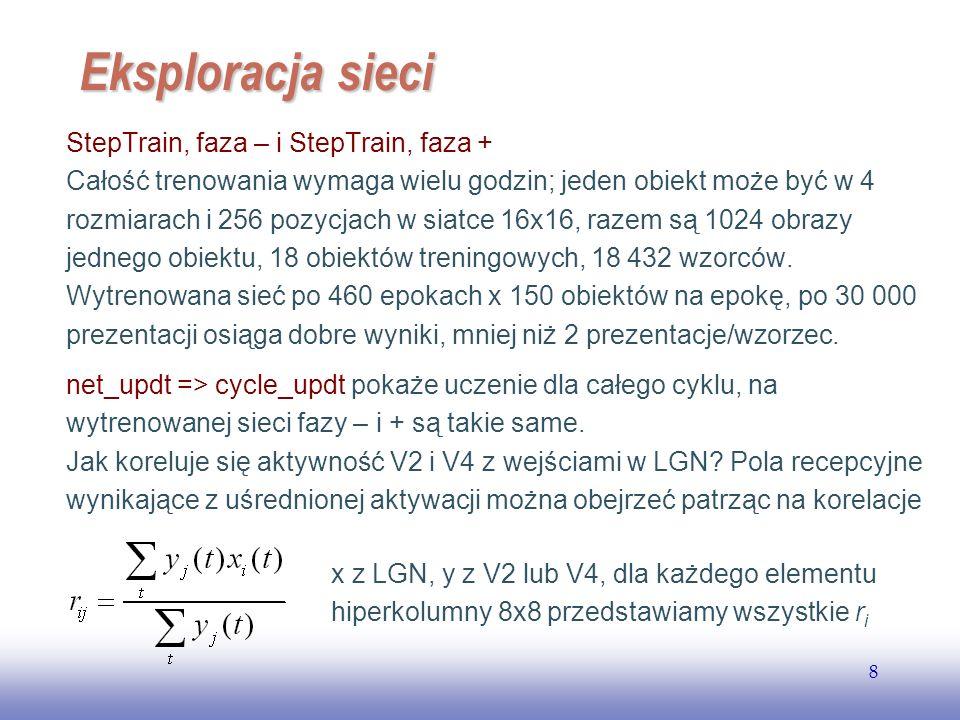 Eksploracja sieci StepTrain, faza – i StepTrain, faza +