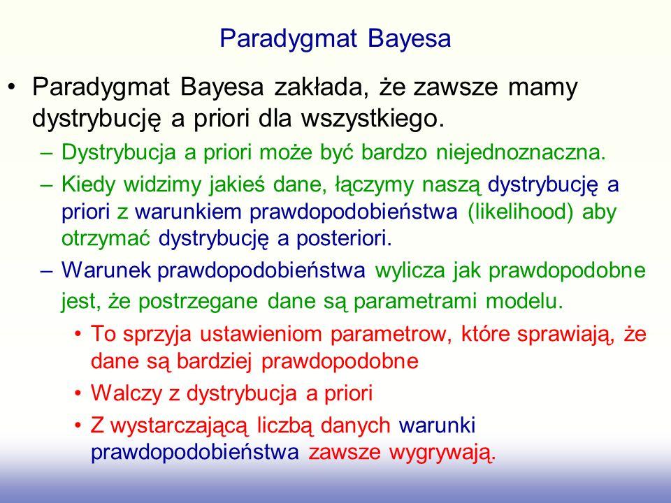 Paradygmat Bayesa Paradygmat Bayesa zakłada, że zawsze mamy dystrybucję a priori dla wszystkiego.