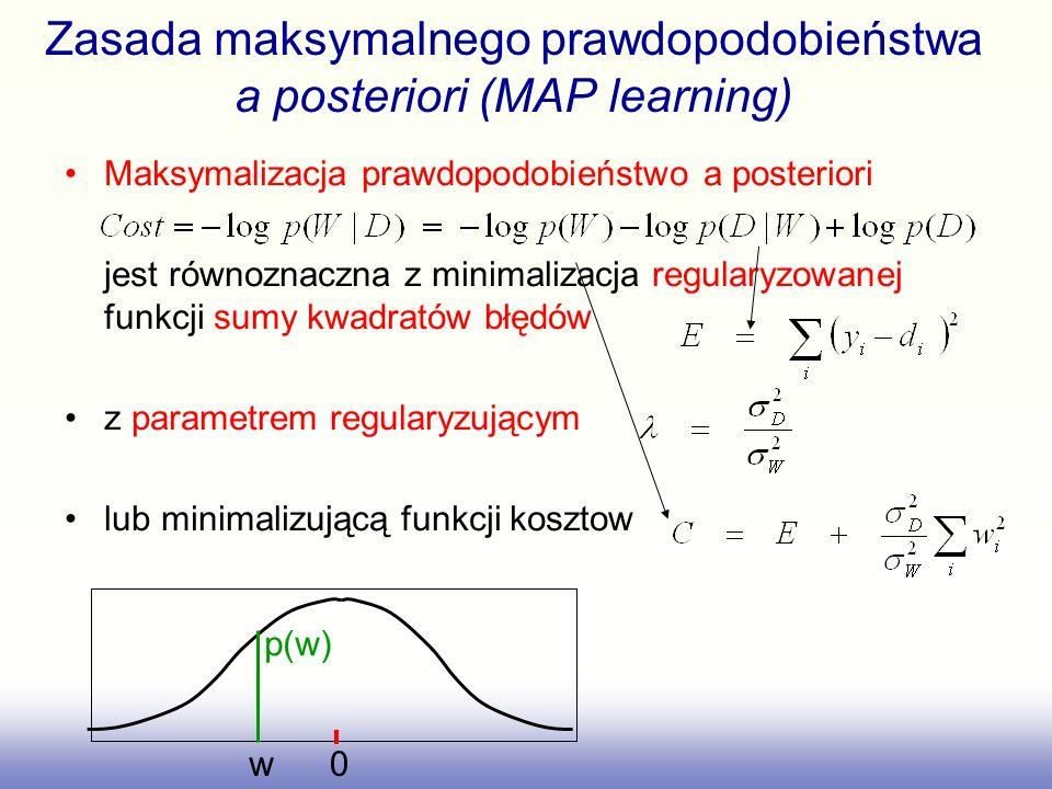 Zasada maksymalnego prawdopodobieństwa a posteriori (MAP learning)