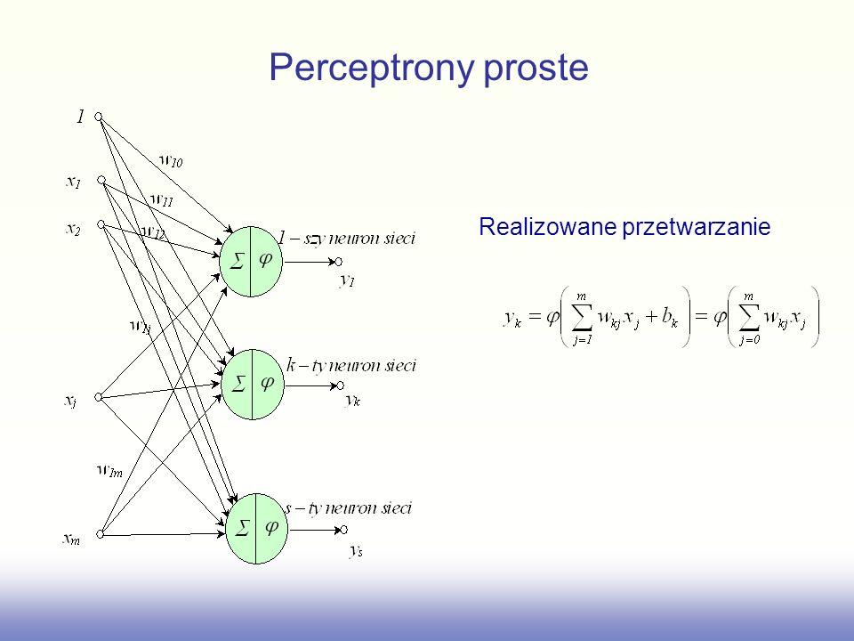 Perceptrony proste Realizowane przetwarzanie