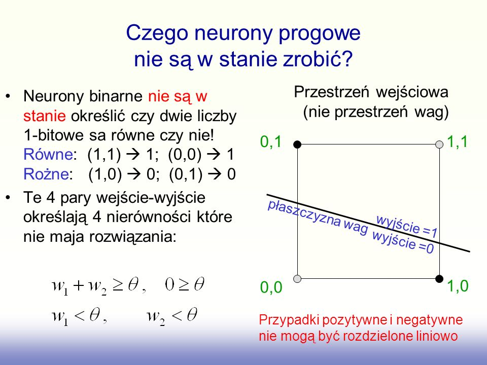 Czego neurony progowe nie są w stanie zrobić