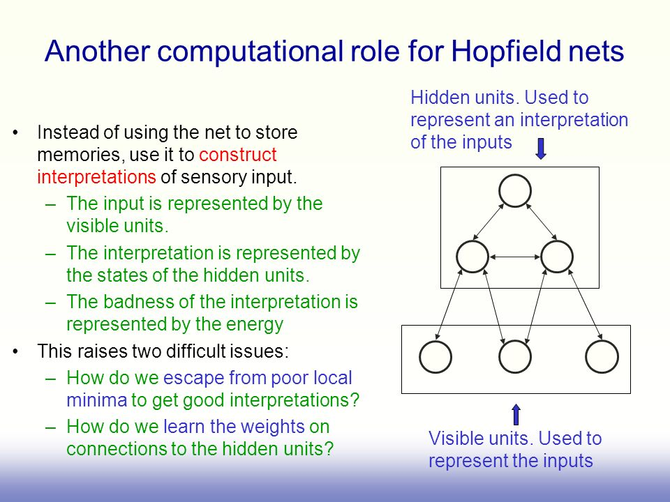 Another computational role for Hopfield nets