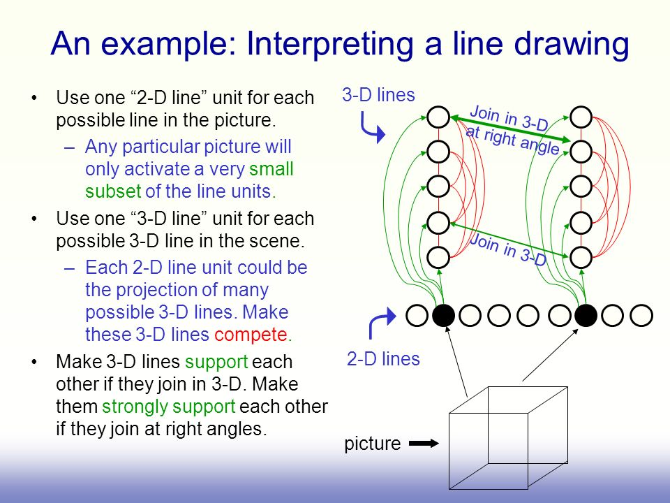 An example: Interpreting a line drawing