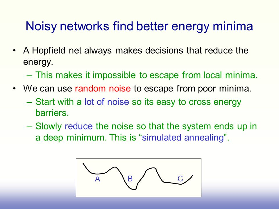 Noisy networks find better energy minima
