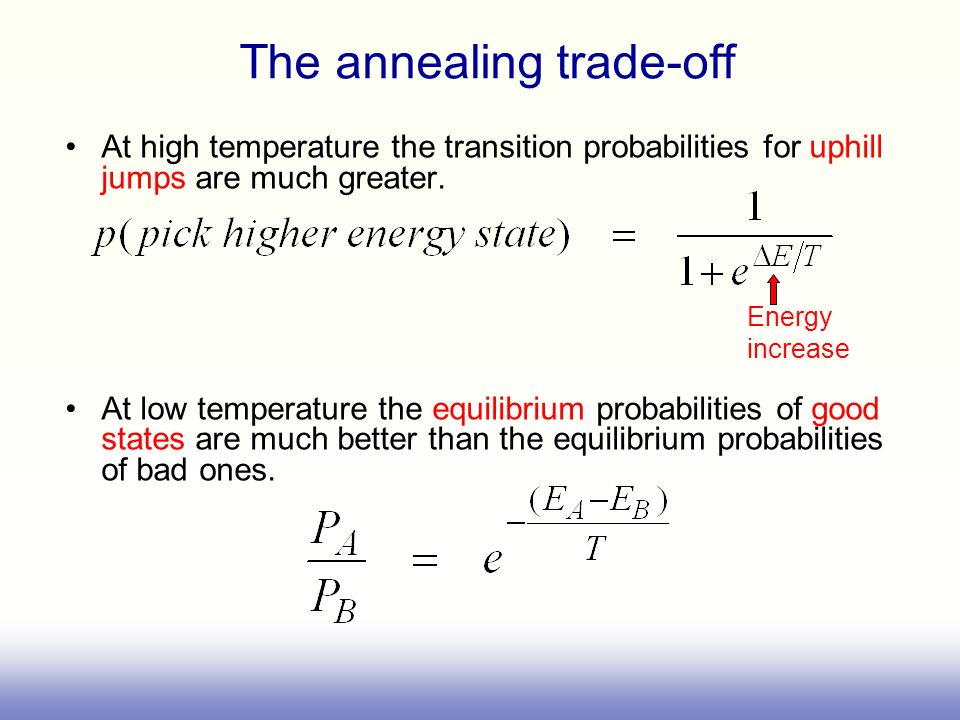The annealing trade-off