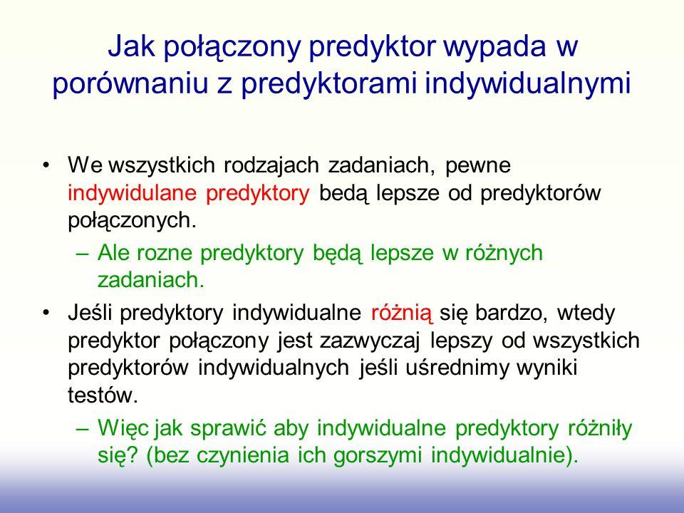 Jak połączony predyktor wypada w porównaniu z predyktorami indywidualnymi