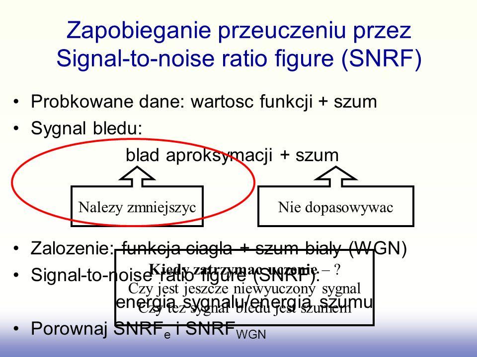 Zapobieganie przeuczeniu przez Signal-to-noise ratio figure (SNRF)
