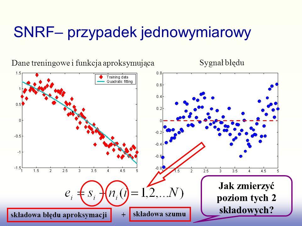 SNRF– przypadek jednowymiarowy