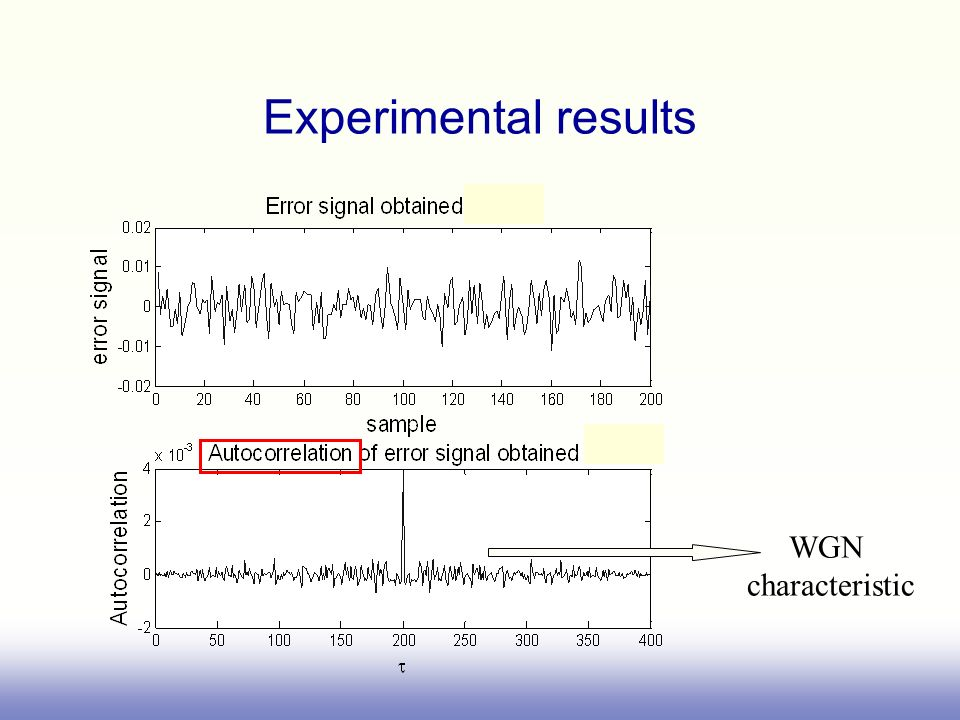 Experimental results WGN characteristic