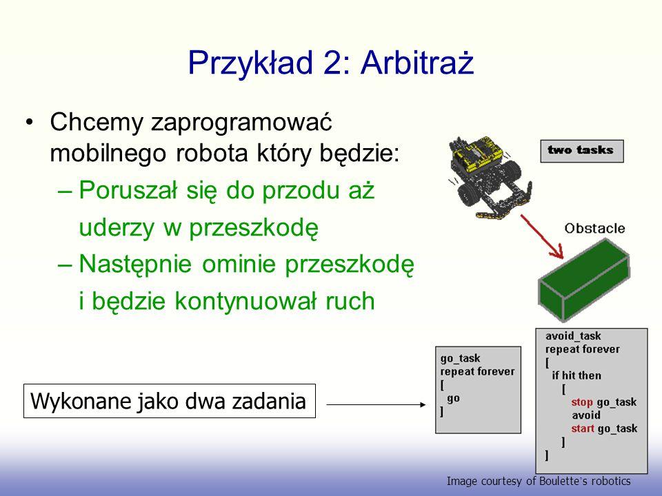 Przykład 2: Arbitraż Chcemy zaprogramować mobilnego robota który będzie: Poruszał się do przodu aż.