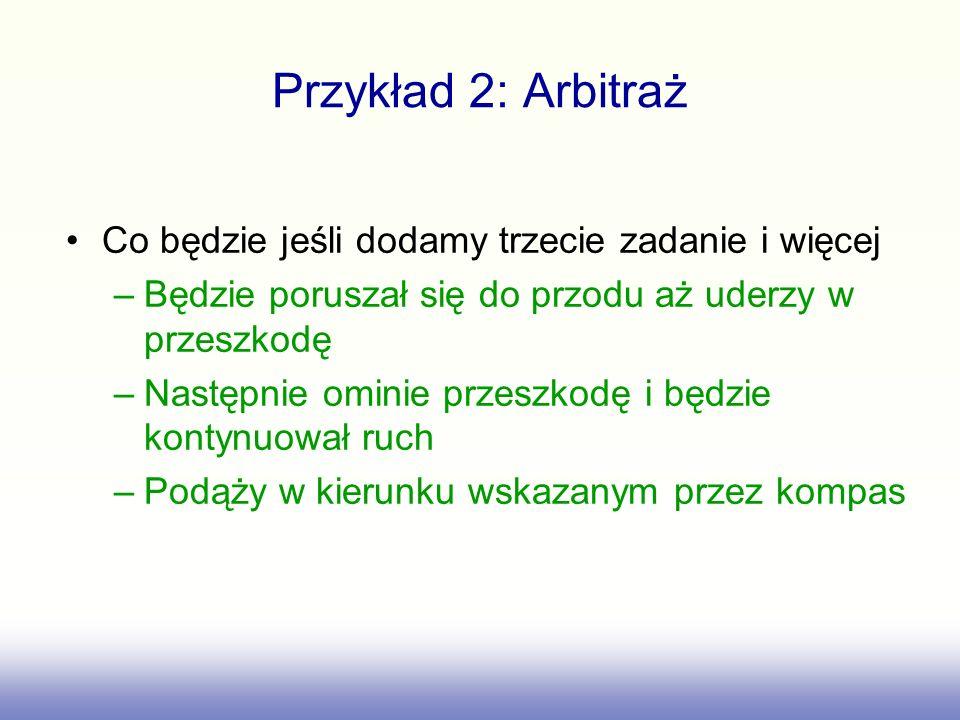 Przykład 2: Arbitraż Co będzie jeśli dodamy trzecie zadanie i więcej