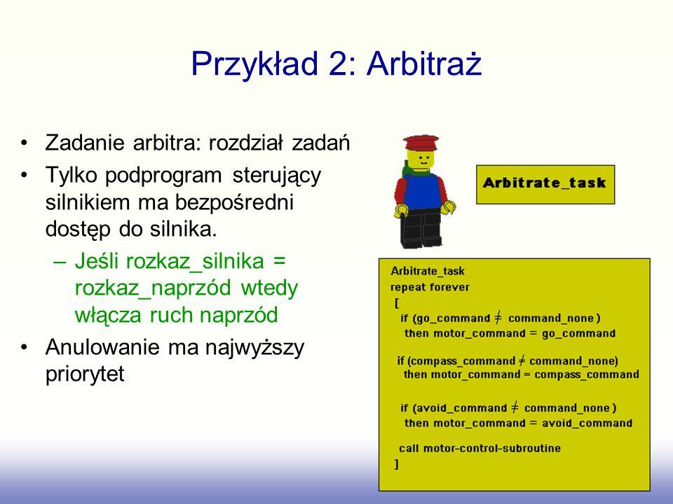 Przykład 2: Arbitraż Zadanie arbitra: rozdział zadań