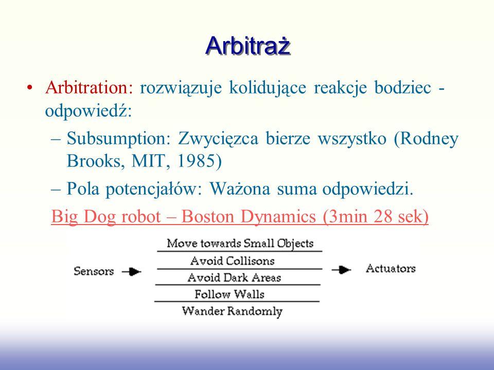 Arbitraż Arbitration: rozwiązuje kolidujące reakcje bodziec - odpowiedź: Subsumption: Zwycięzca bierze wszystko (Rodney Brooks, MIT, 1985)
