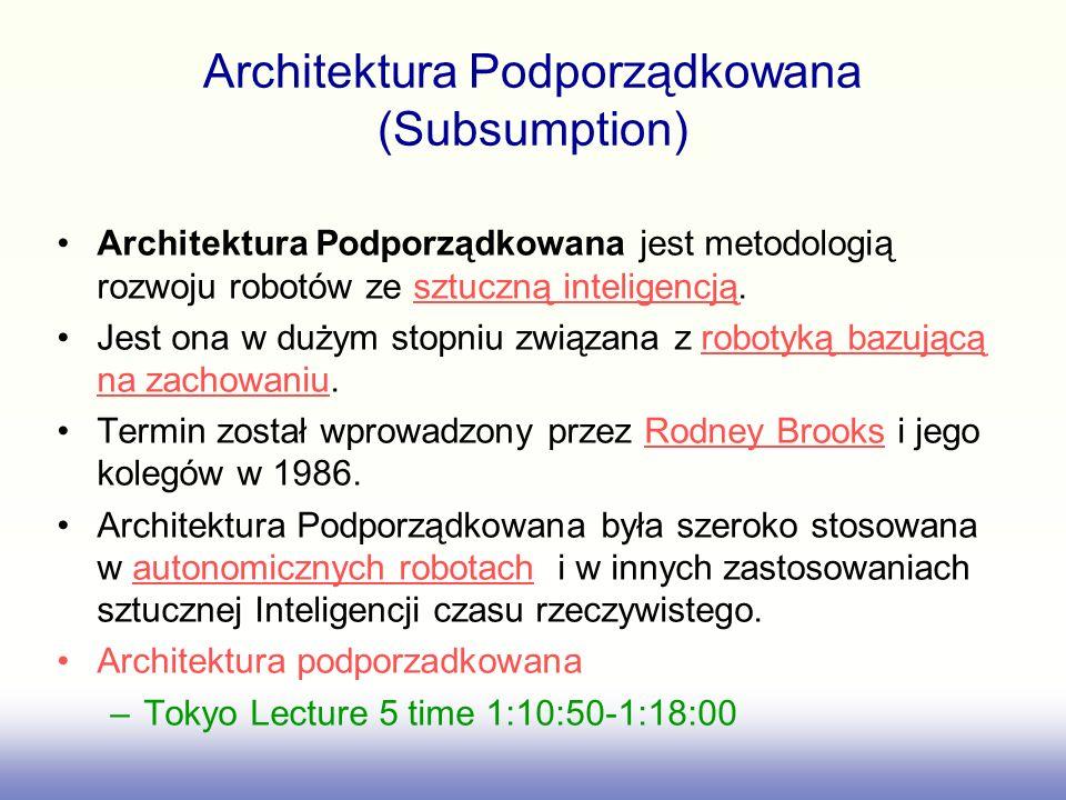 Architektura Podporządkowana (Subsumption)