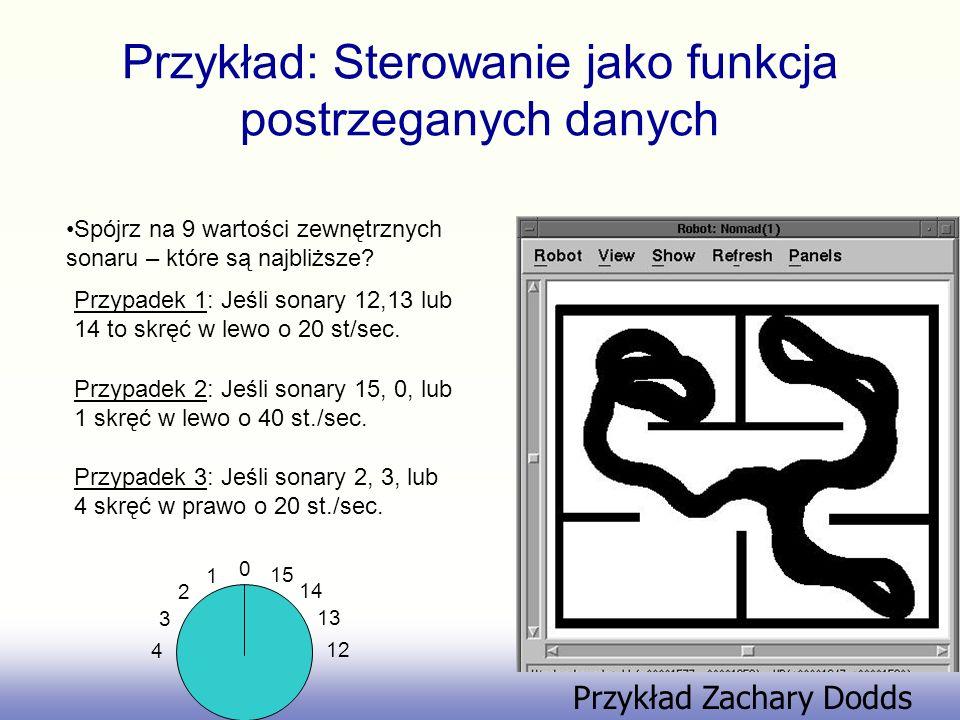 Przykład: Sterowanie jako funkcja postrzeganych danych