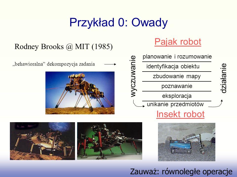 Przykład 0: Owady Pajak robot Insekt robot Rodney Brooks @ MIT (1985)