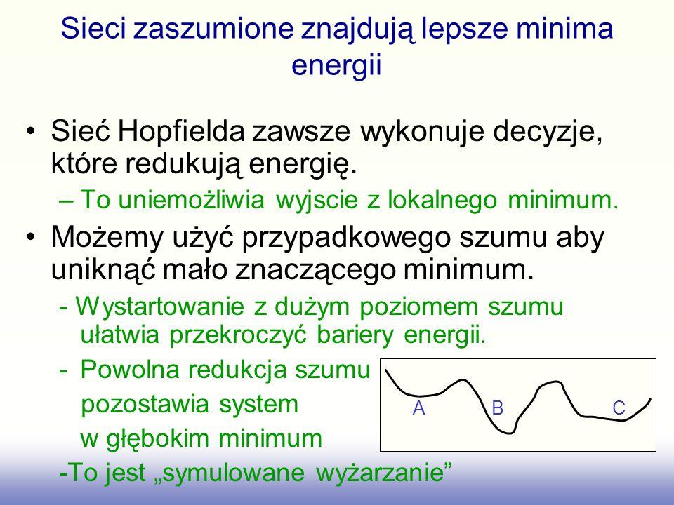 Sieci zaszumione znajdują lepsze minima energii