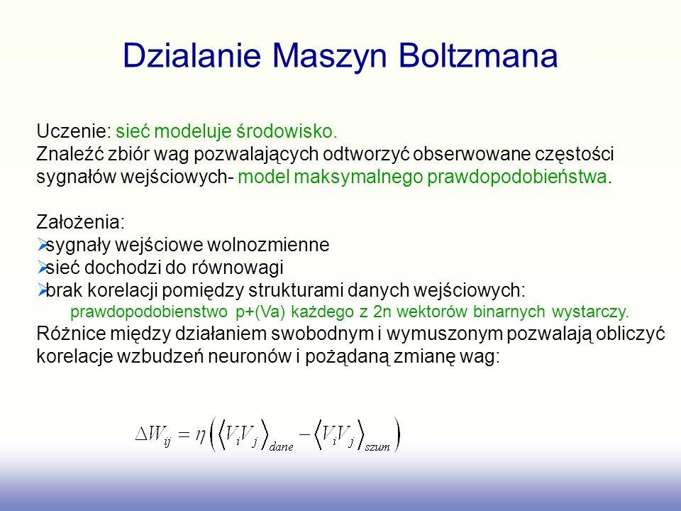 Dzialanie Maszyn Boltzmana